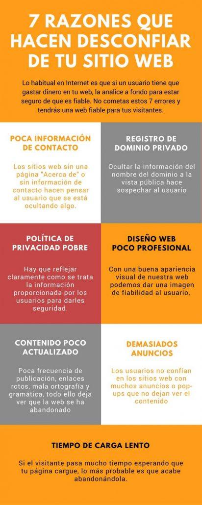 infografia 7 razones desconfianza web