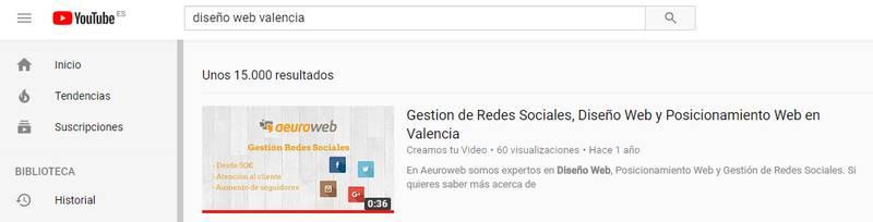keywords YouTube