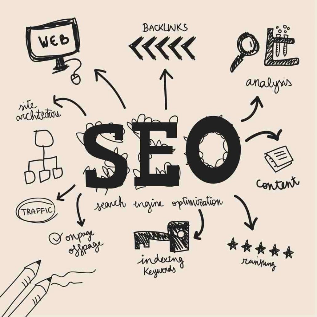 backlinks-seo