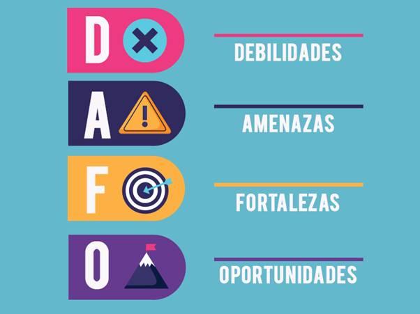 análisis DAFO de una empresa