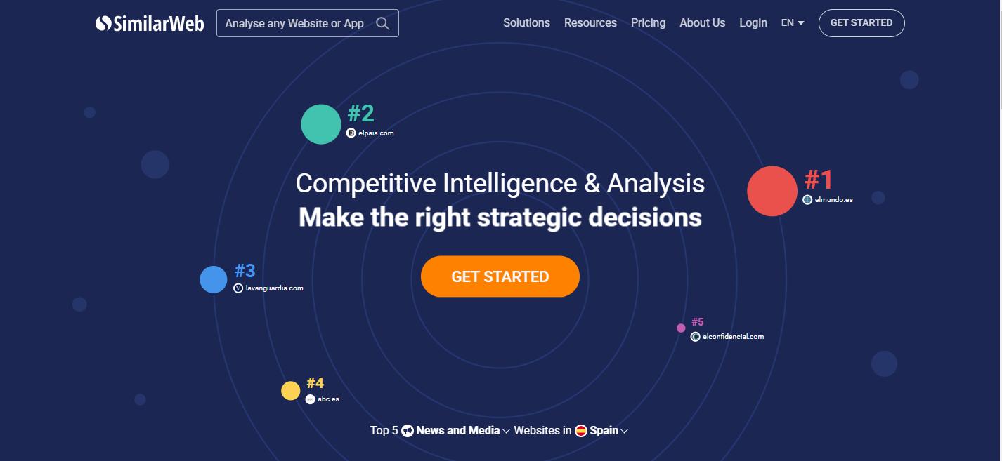 Interfaz de SimilarWeb, para analizar visitas de una página web