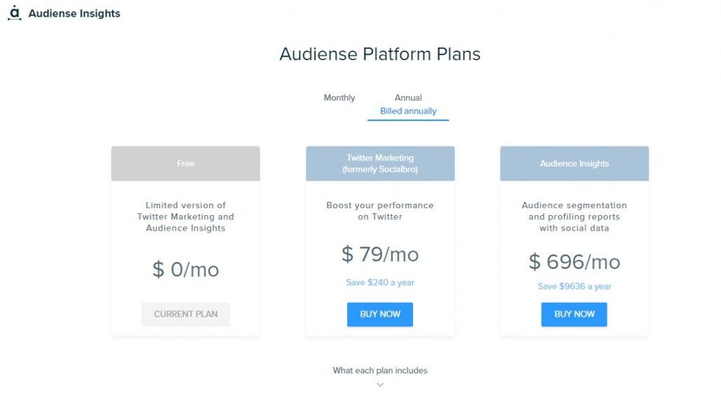 Interfaz de Audiense, una de las herramientas de escucha activa